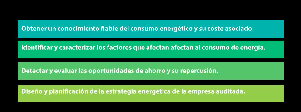 auditoria-energetica